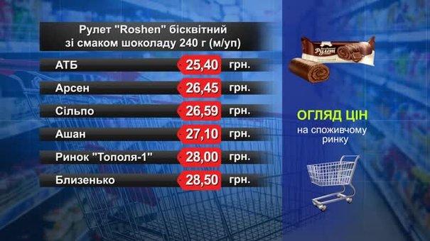 Рулет Roshen. Огляд цін у львівських супермаркетах за 14 березня