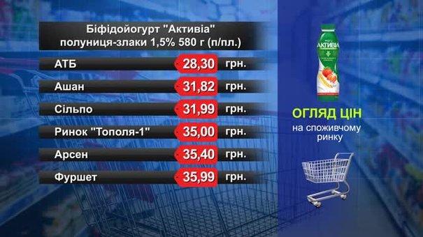 Біфідойогурт «Активіа». Огляд цін у львівських супермаркетах за 2 квітня