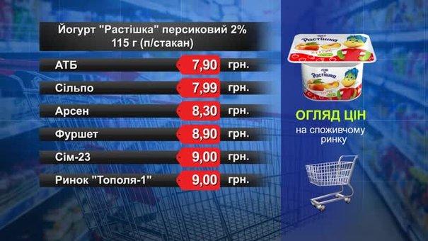 Йогурт «Растішка» персиковий. Огляд цін у львівських супермаркетах за 4 квітня