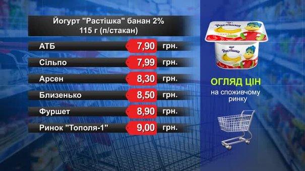 Йогурт «Растішка» банановий. Огляд цін у львівських супермаркетах за 8 квітня