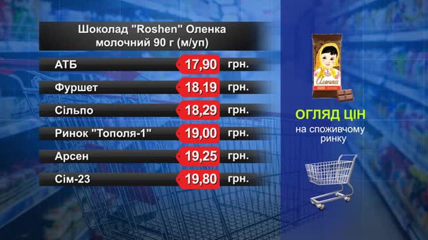 Шоколад Roshen «Оленка». Огляд цін у львівських супермаркетах за 10 квітня