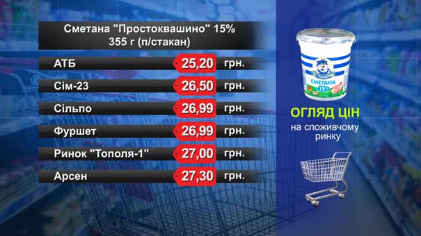 Сметана «Простоквашино». Огляд цін у львівських супермаркетах за 12 квітня