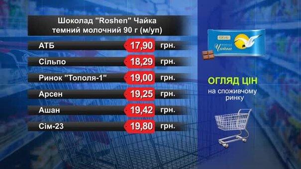 Шоколад Roshen «Чайка». Огляд цін у львівських супермаркетах за 18 квітня