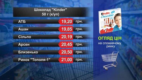 Шоколад Kinder. Огляд цін у львівських супермаркетах за 26 квітня