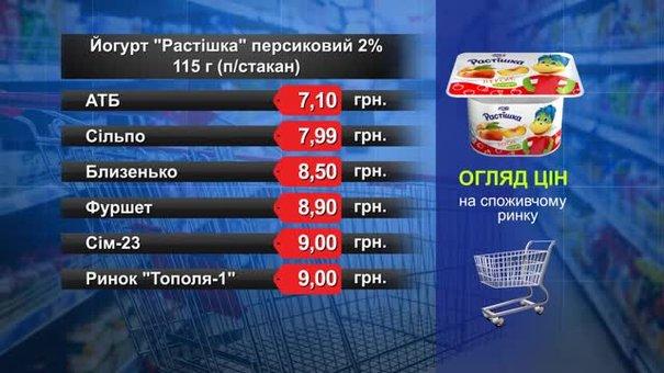 Йогурт «Растішка» персиковий. Огляд цін у львівських супермаркетах за 6 травня