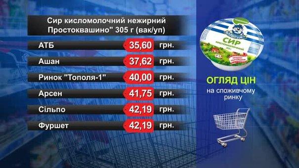 Сир кисломолочний «Простоквашино». Огляд цін у львівських супермаркетах за 10 травня
