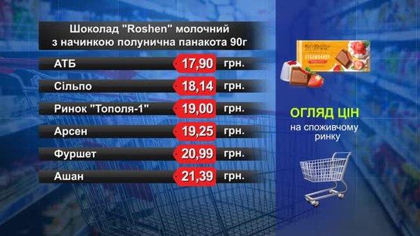 Шоколад Roshen. Огляд цін у львівських супермаркетах за 11 травня