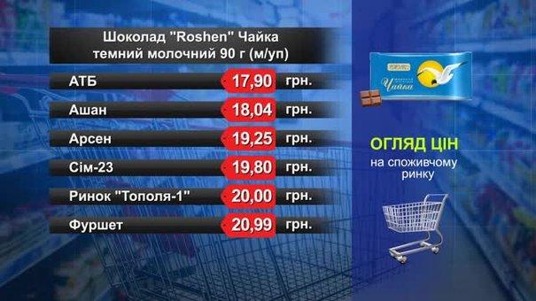 Шоколад Roshen «Чайка». Огляд цін у львівських супермаркетах за 23 травня