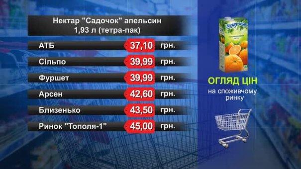 Нектар «Садочок» апельсин. Огляд цін у львівських супермаркетах за 27 травня