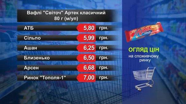 Вафлі «Світоч» Артек. Огляд цін у львівських супермаркетах за 3 червня