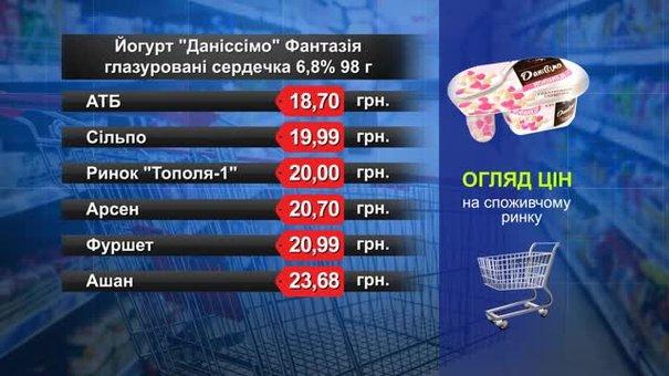 Десерт «Даніссімо» Фантазія. Огляд цін у львівських супермаркетах за 6 червня