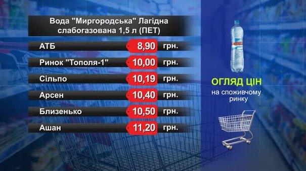 Вода «Миргородська». Огляд цін у львівських супермаркетах за 7 червня