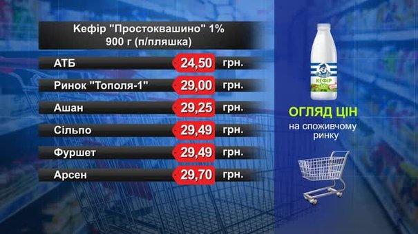 Кефір «Простоквашино». Огляд цін у львівських супермаркетах за 11 червня