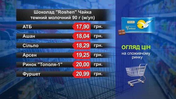 Шоколад «Чайка» Roshen. Огляд цін у львівських супермаркетах за 12 червня
