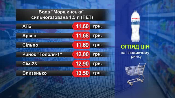 Вода «Моршинська» сильногазована. Огляд цін у львівських супермаркетах за 24 червня
