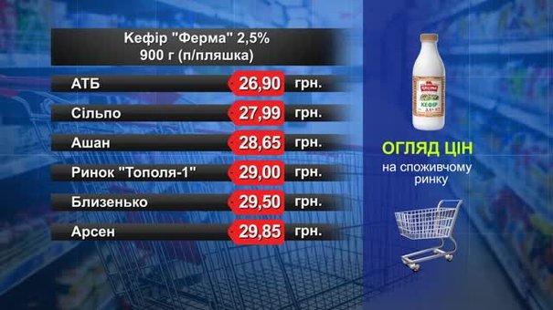 Кефір «Ферма». Огляд цін у львівських супермаркетах за 25 червня