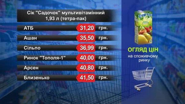 Сік «Садочок» мультивітамінний. Огляд цін у львівських супермаркетах за 27 червня