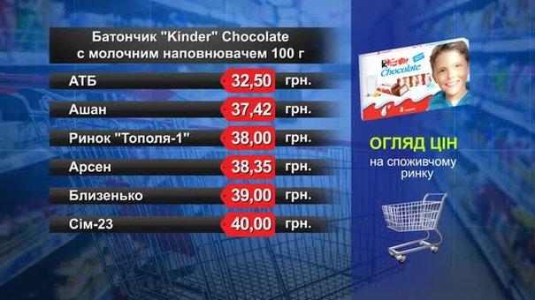 Батончик Kinder. Огляд цін у львівських супермаркетах за 2 липня