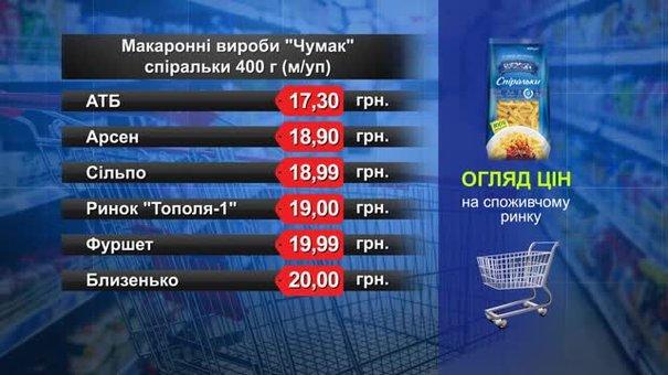 Макаронні вироби «Чумак». Огляд цін у львівських супермаркетах за 3 липня