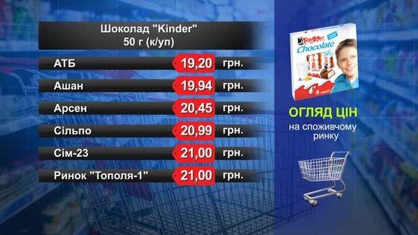 Шоколад Kinder. Огляд цін у львівських супермаркетах за 10 липня