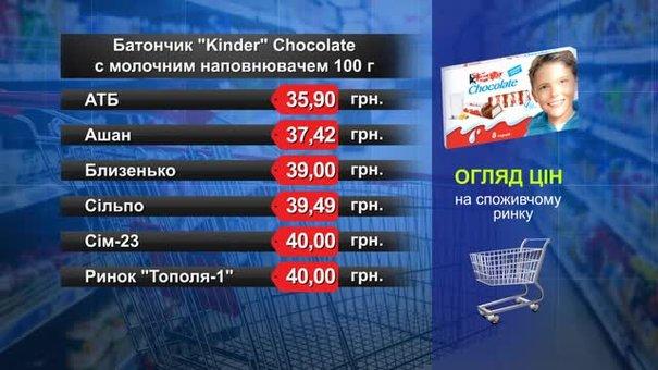 Батончик Kinder. Огляд цін у львівських супермаркетах за 16 липня