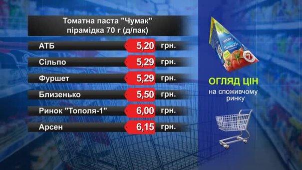 Томатна паста «Чумак». Огляд цін у львівських супермаркетах за 31 липня