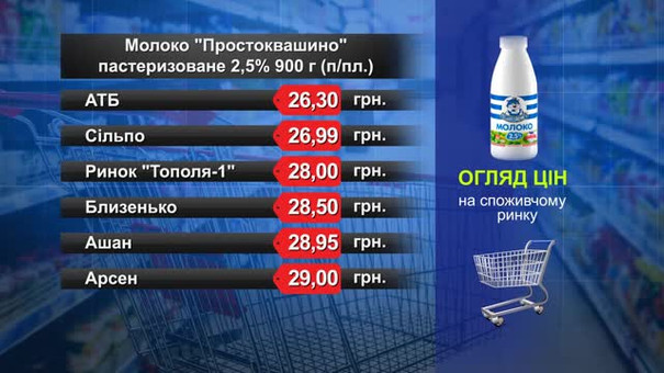 Молоко «Простоквашино». Огляд цін у львівських супермаркетах за 7 серпня