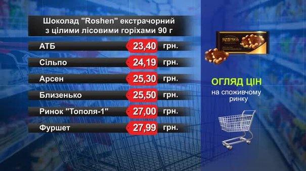 Шоколад Roshen. Огляд цін у львівських супермаркетах за 19 серпня