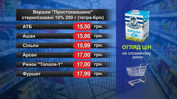 Вершки «Простоквашино». Огляд цін у львівських супермаркетах за 23 серпня