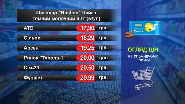 Шоколад Roshen «Чайка». Огляд цін у львівських супермаркетах за 28 серпня
