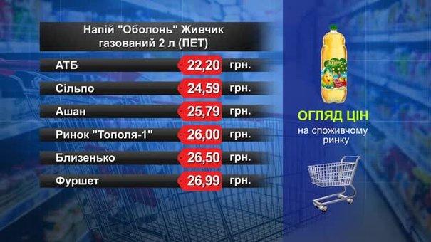 «Живчик». Огляд цін у львівських супермаркетах за 29 серпня