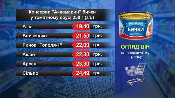 Консерви «Аквамарин» бички. Огляд цін у львівських супермаркетах за 4 вересня