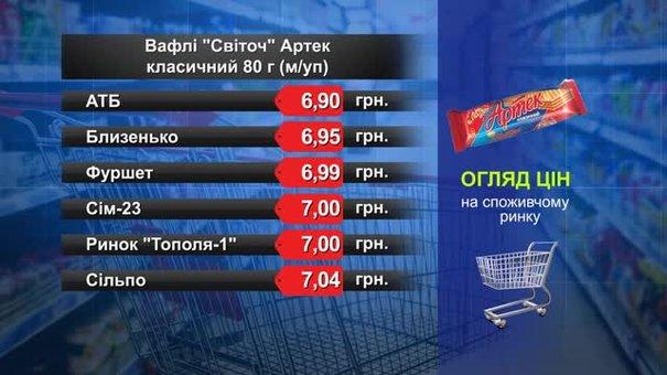 Вафлі «Світоч» Артек. Огляд цін у львівських супермаркетах за 10 вересня