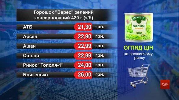 Горошок «Верес» зелений консервований. Огляд цін у львівських супермаркетах за 17 вересня