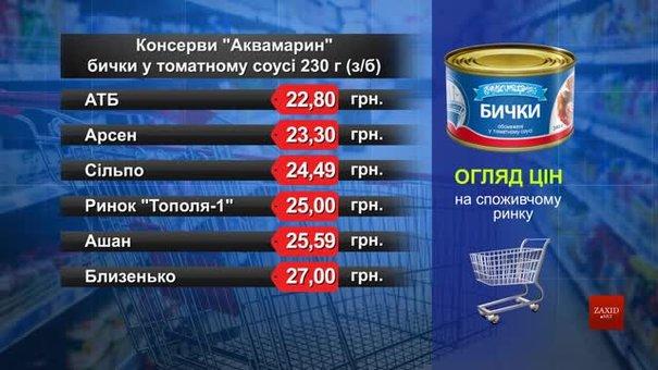 Консерви «Аквамарин» бички у томатному соусі. Огляд цін у львівських супермаркетах за 19 вересня