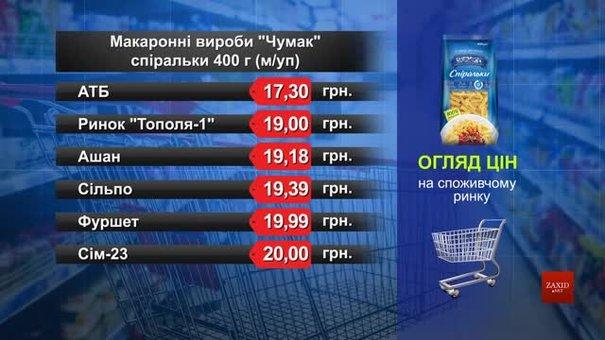 Макаронні вироби «Чумак». Огляд цін у львівських супермаркетах за 20 вересня