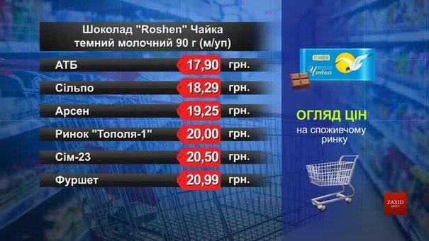 Шоколад Roshen «Чайка». Огляд цін у львівських супермаркетах за 27 вересня