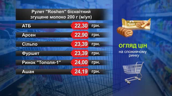 Рулет Roshen бісквітний. Огляд цін у львівських супермаркетах за 7 жовтня