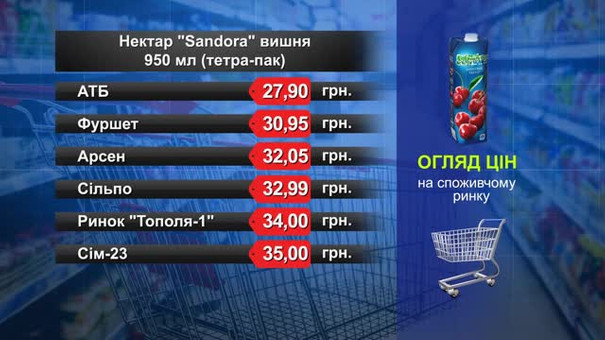Нектар Sandora вишня. Огляд цін у львівських супермаркетах за 11 жовтня
