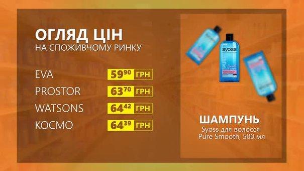 Огляд цін на шампунь Syoss у мережевих магазинах