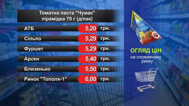 Томатна паста «Чумак». Огляд цін у львівських супермаркетах за 23 жовтня