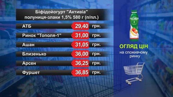 Біфідойогурт «Активіа». Огляд цін у львівських супермаркетах за 28 жовтня