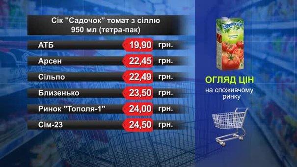 Сік «Садочок» томат. Огляд цін у львівських супермаркетах за 4 листопада