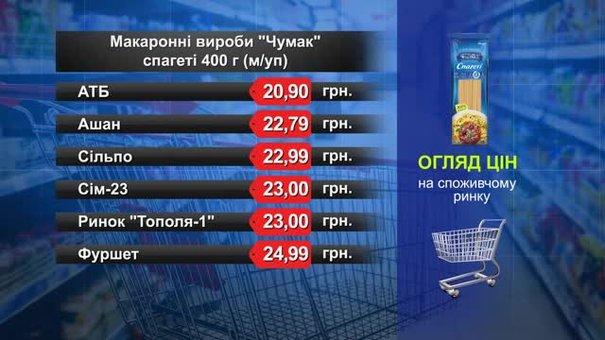 Макаронні вироби «Чумак». Огляд цін у львівських супермаркетах за 6 листопада