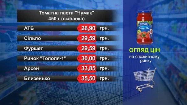 Томатна паста «Чумак». Огляд цін у львівських супермаркетах за 8 листопада