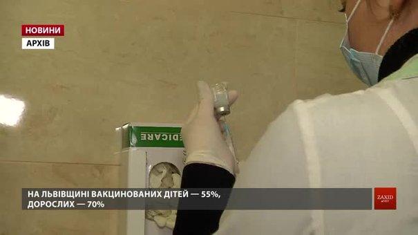 На Львівщині лише 55% дітей вакциновані від дифтерії