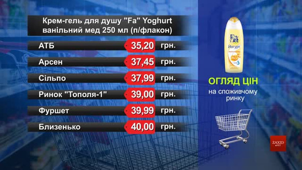 Гель для душу Fa. Огляд цін у львівських супермаркетах за 15 листопада