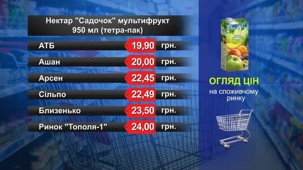 Нектар «Садочок» мультифрукт. Огляд цін у львівських супермаркетах за 18 листопада