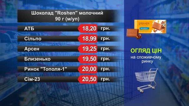 Шоколад Roshen молочний. Огляд цін у львівських супермаркетах за 21 листопада