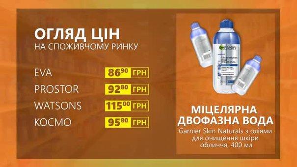 Огляд цін на міцелярну воду Garnier Skin Naturals  у мережевих магазинах